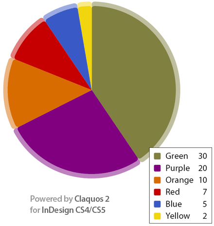 Indiscripts Claquos 2 Pie Chart Builder For Indesign