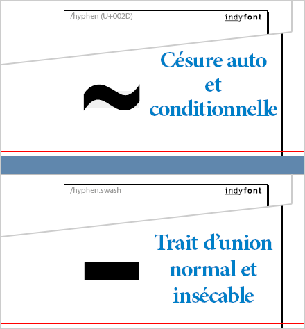 Attribution de la variante « swash » au trait d'union normal ou insécable.