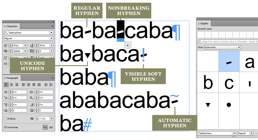 Indiscripts Customize Indesign Hyphens With Indyfont