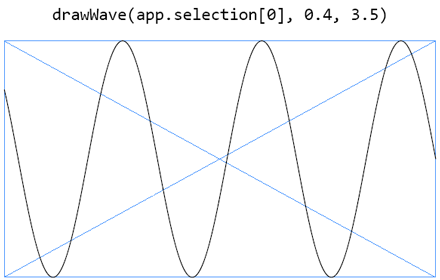 Using drawWave(canvas,start,end) with custom phase and endpoint.