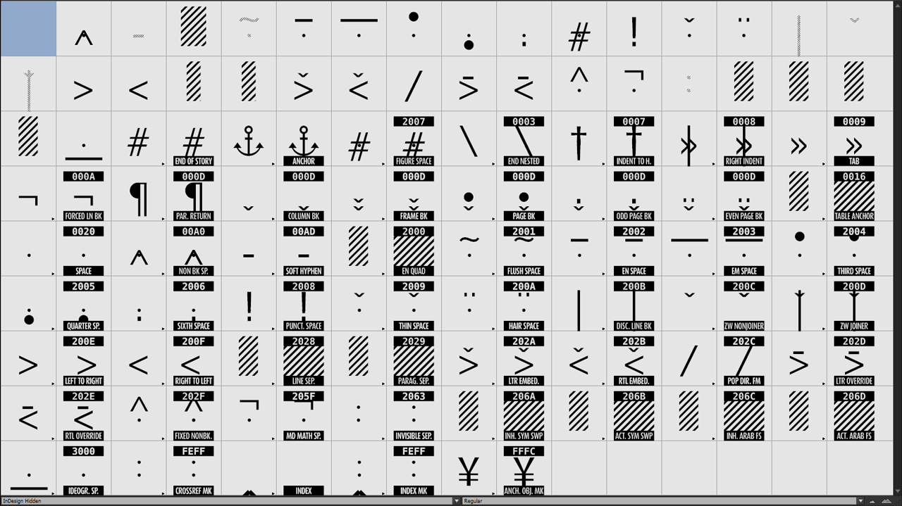 Indiscripts Indesign Hidden Glyphs As A Typeface