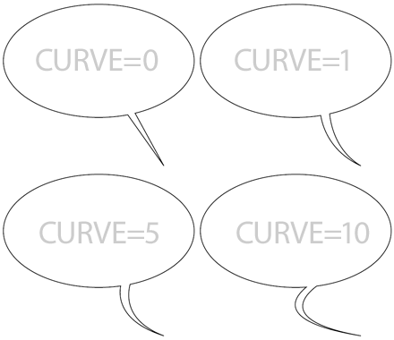 Tweaking the CURVE factor.