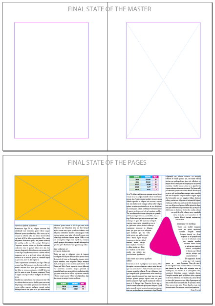Resulting layout. (The page size has not changed.)